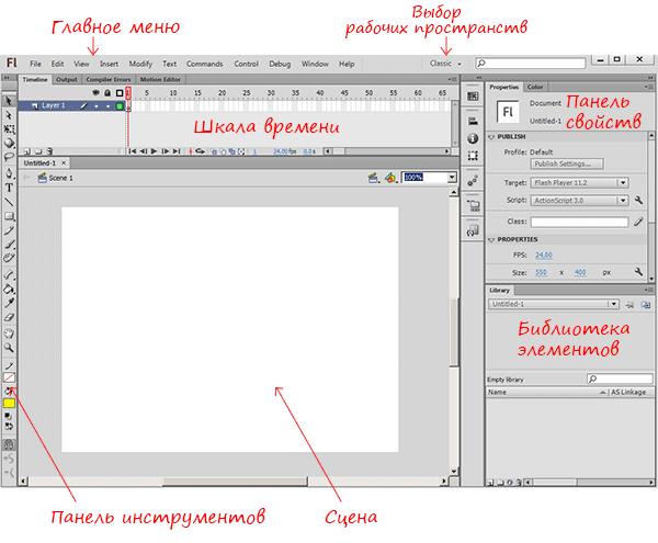 Как создать рабочую область в иллюстраторе
