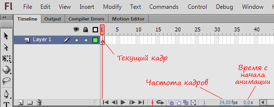 Шкала времени (Timeline) Flash CS6
